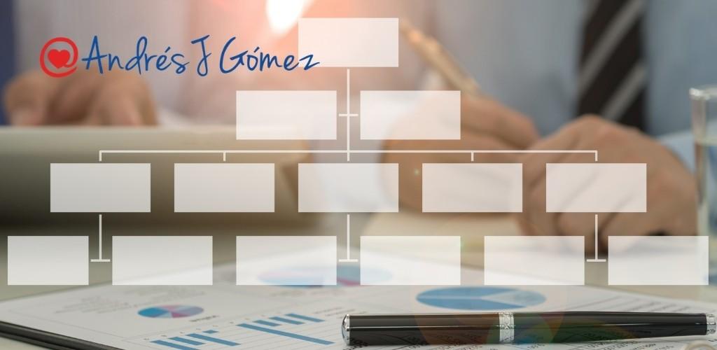Hoy en lunes de Gerentes 360: La complejidad innecesaria en las organizaciones - Febrero 22 de 2021